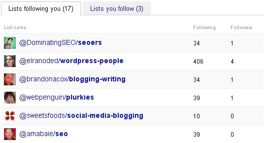 Twitter List Topics