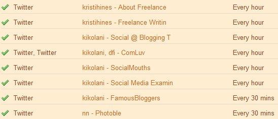 Twitterfeed Dashboard Feed List