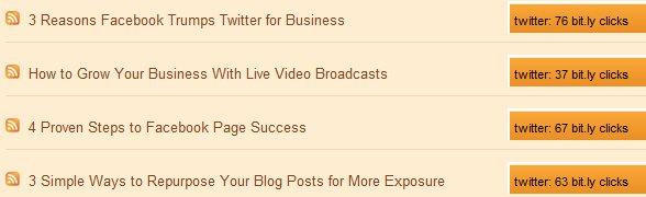 Twitterfeed Click Statistics