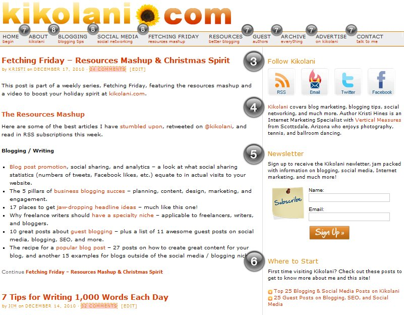 Elements of a Successful Blog