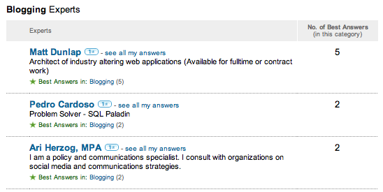 LinkedIn Answers - Blogging Experts