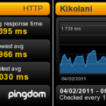 Pingdom Response Time