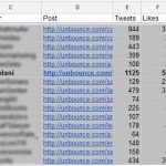 Blogging Contest Spreadsheet to Monitor the Competition