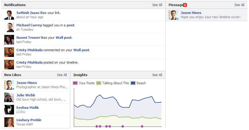 New Facebook Pages Timeline Admin Panel