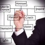 Having A Mentor – Ever Considered The Possibilities?