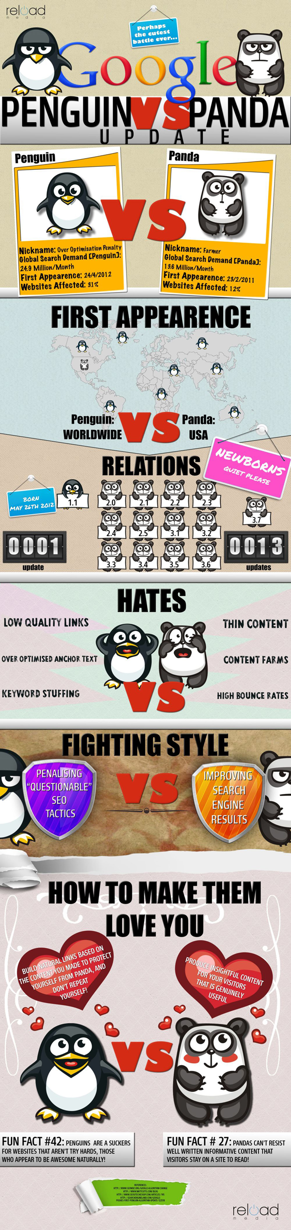 panda-vs-penguin-infographic