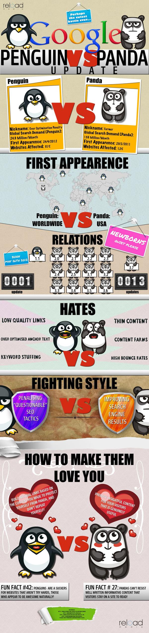 panda-vs-penguin-infographic