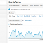 How to use Internal Site Search Data to Figure Out If You're Giving your Readers What They Want