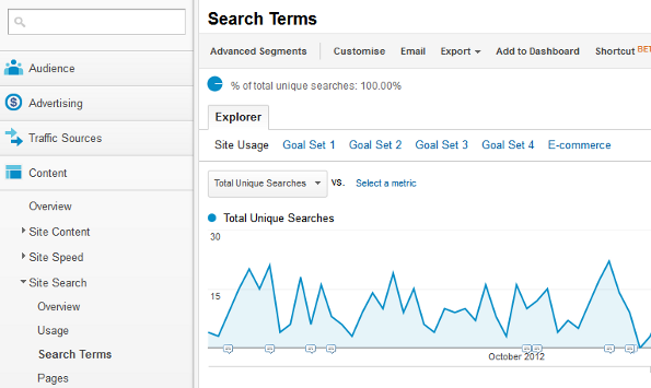 Site Search - Google Analytics