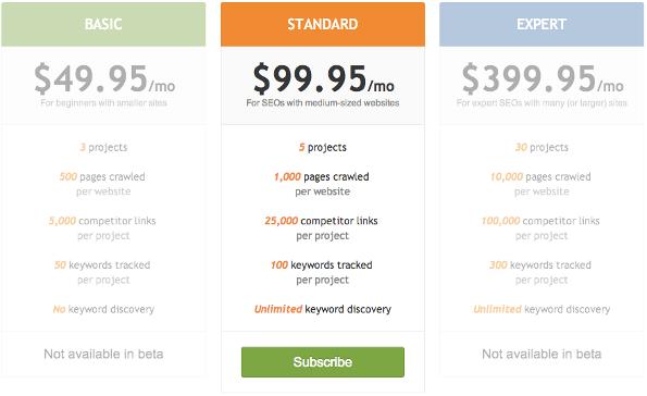 webmeup-review-pricing-plans