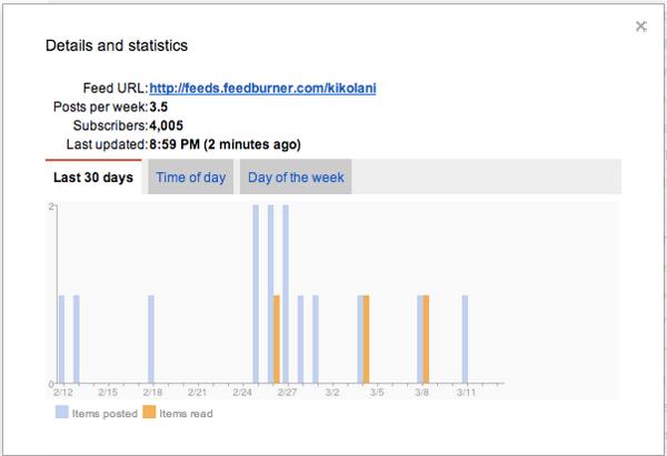google-reader-feed-details