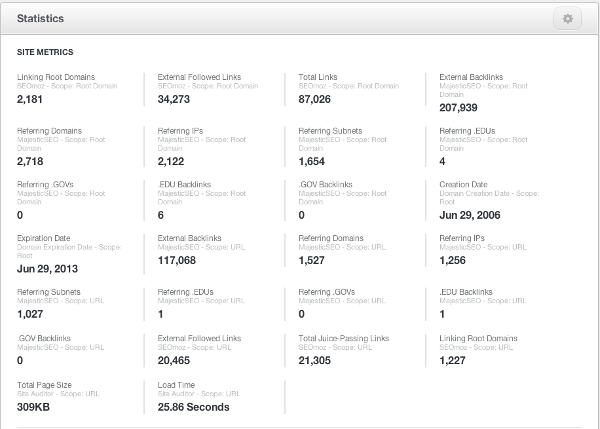 raven-tools-site-metrics