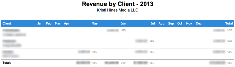 freshbooks-review-revenue-by-client