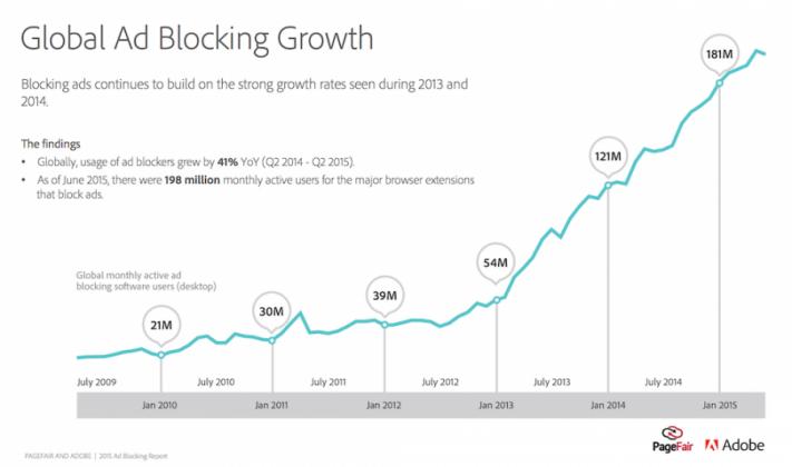 adblock-stats