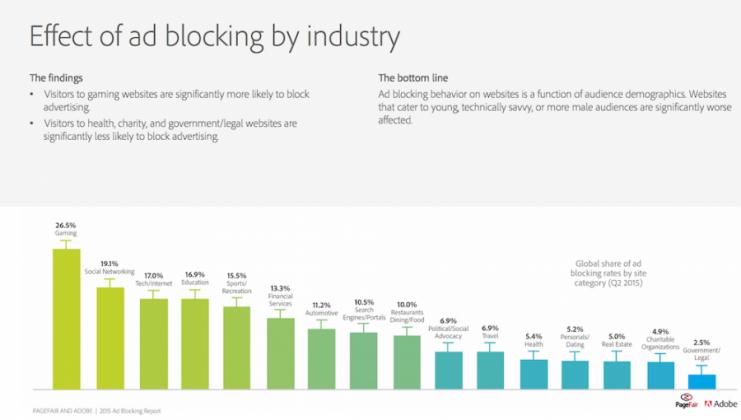 adblock-stats2