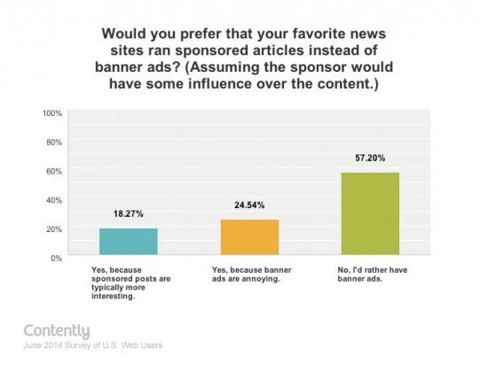 ads-stats