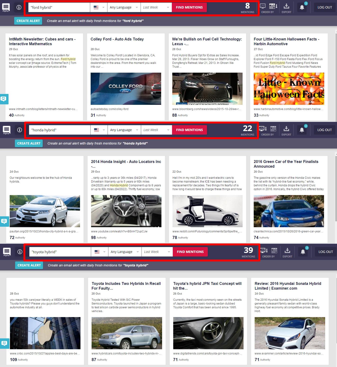 Hybrid Cars Comparison BrandMentions