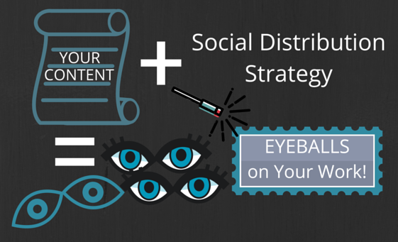 Your Content Plus Content Distribution Strategy Equals Eyeballs on Your Work Graphic by Sue-Ann Bubacz for kikolani.com