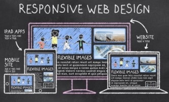 Best responsive Web Design Detailed on Blackboard