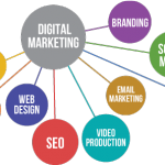 5 Things To Completely Revamp And Improve Your Digital Marketing