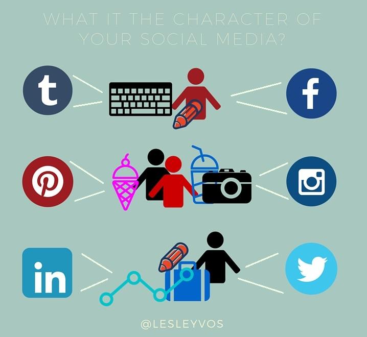 social media characters