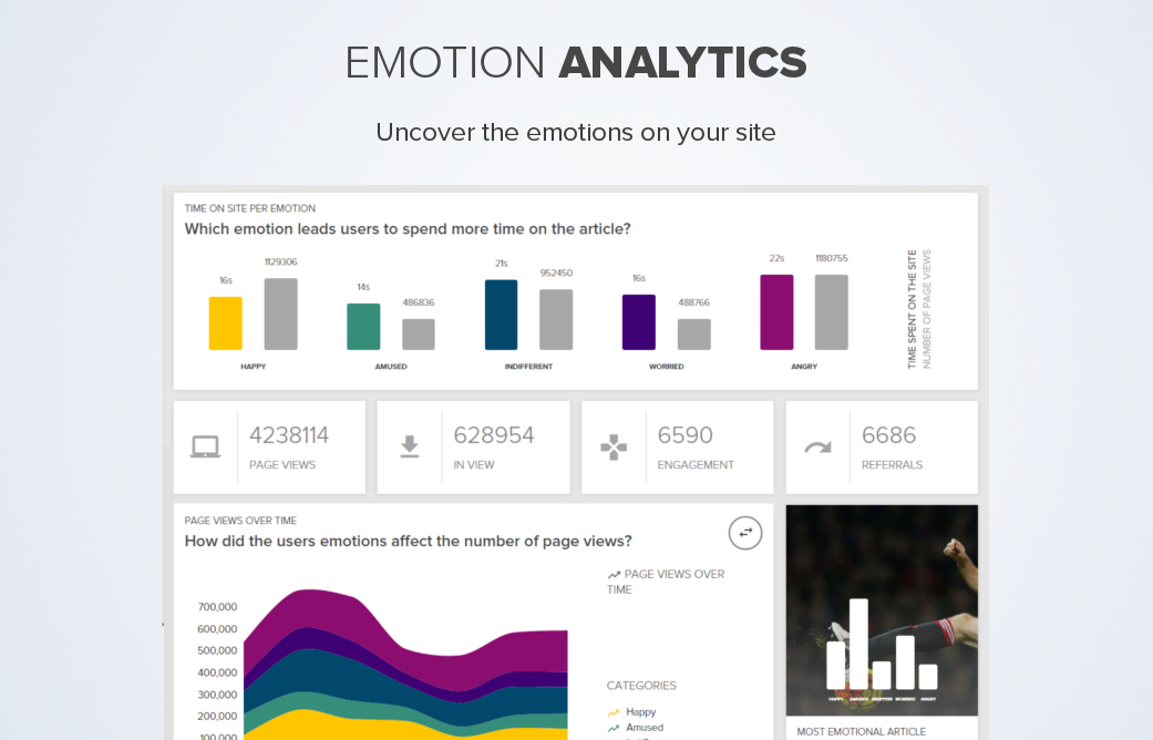 Emotional Analytics