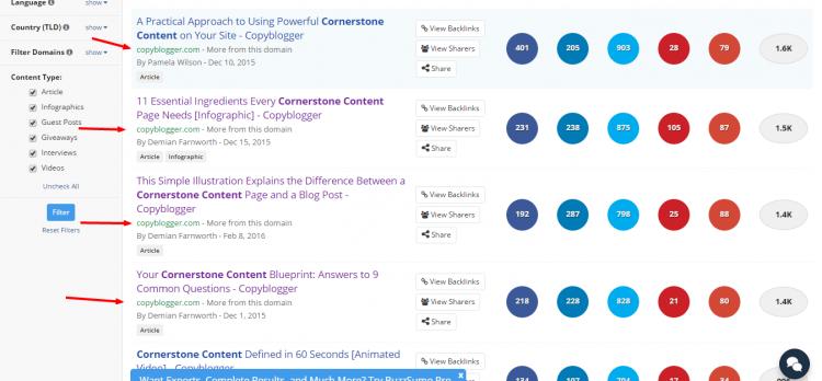 Cornerstone Content Shares