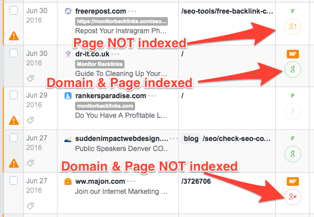 backlinks index example