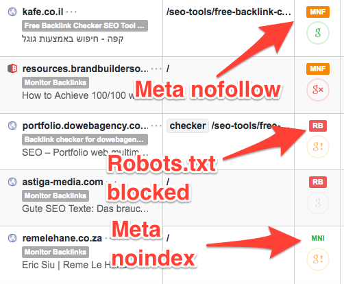 backlinks statuses examples