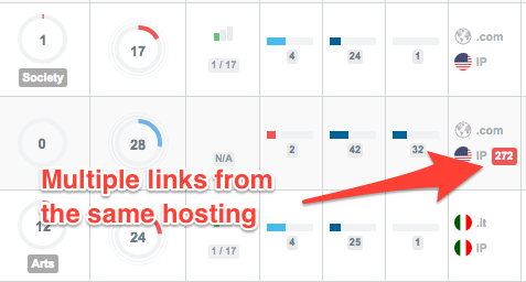 multiple links from same hosting