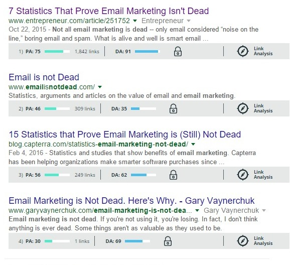 email marketing is not dead Google Search